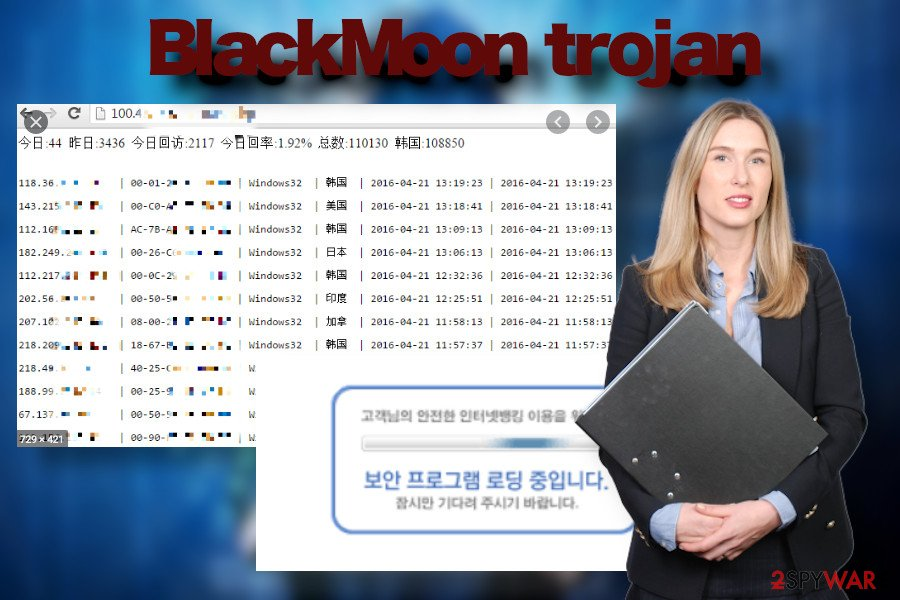 BlackMoon trojan virus