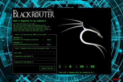 BlackRouter ransomware virus