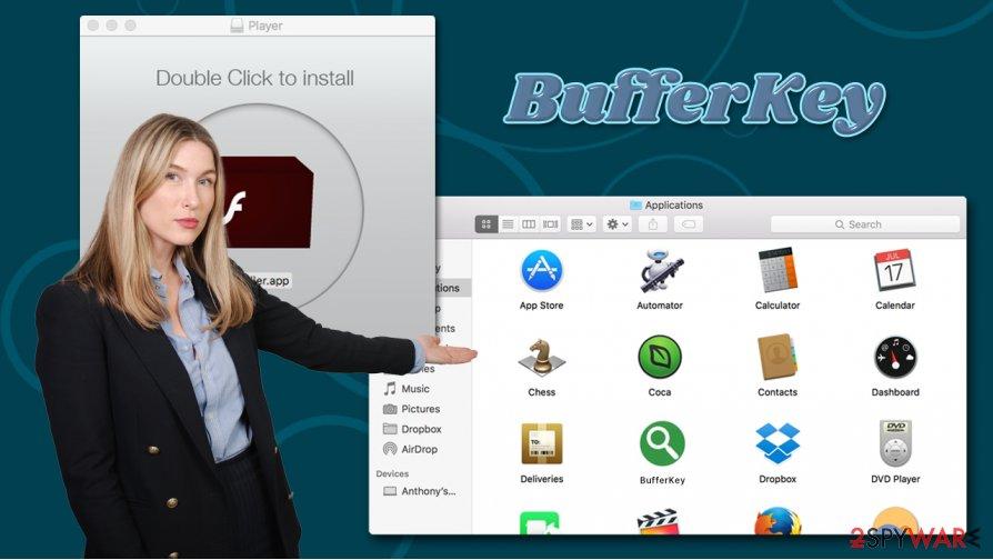 BufferKey virus