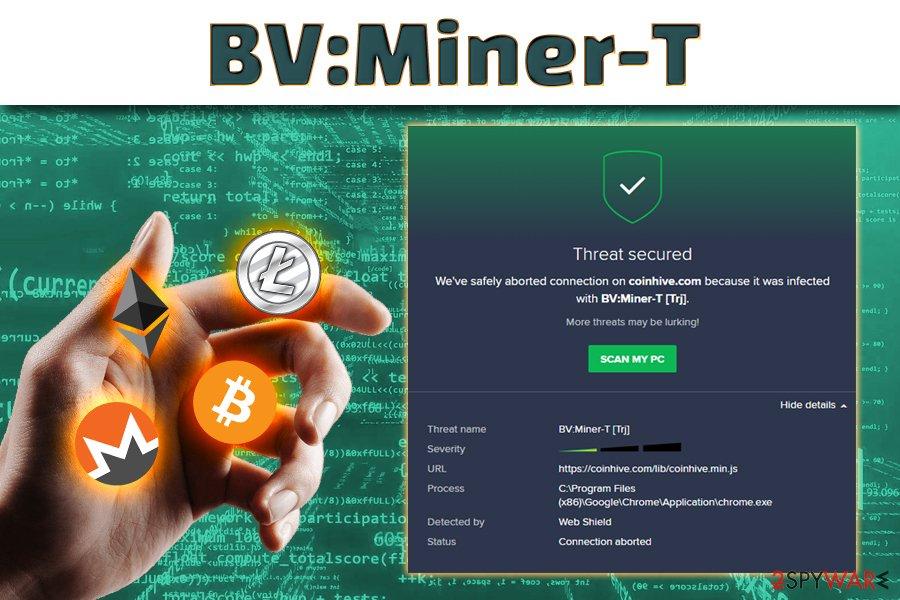 BV:Miner-T cryptojacker
