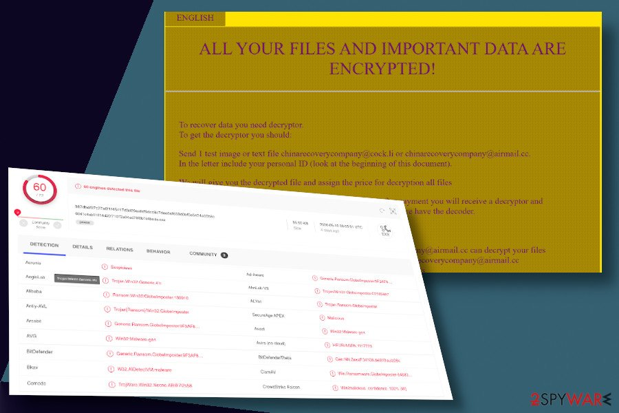 C4H ransomware