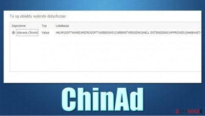 ChinAd