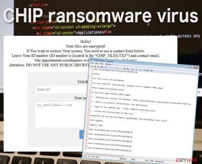 Image of CHIP ransomware virus