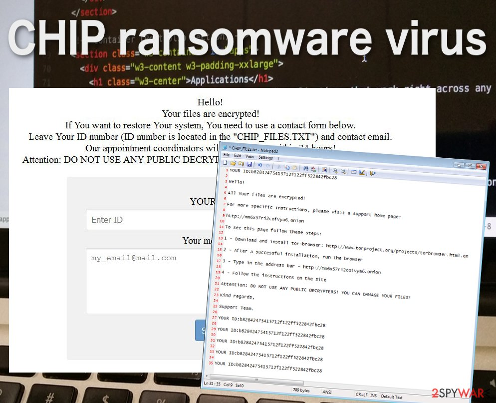 Image of CHIP ransomware virus