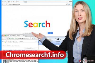 Chromesearch1.info virus exposed
