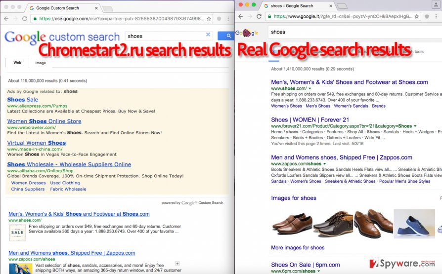 Image showing Chromestart2.ru search results and real Google search results