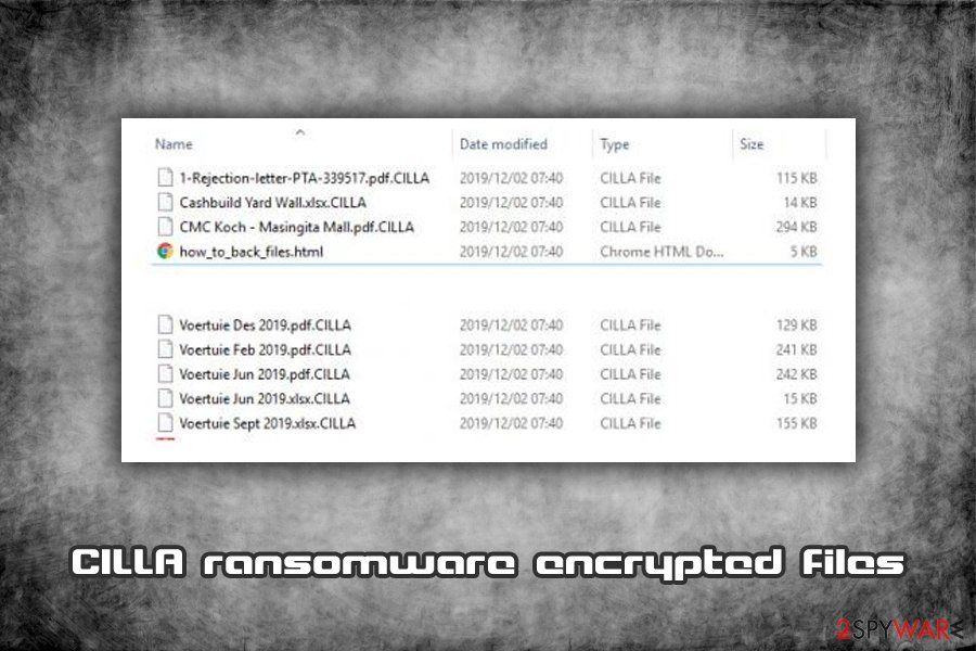 CILLA ransomware locked files
