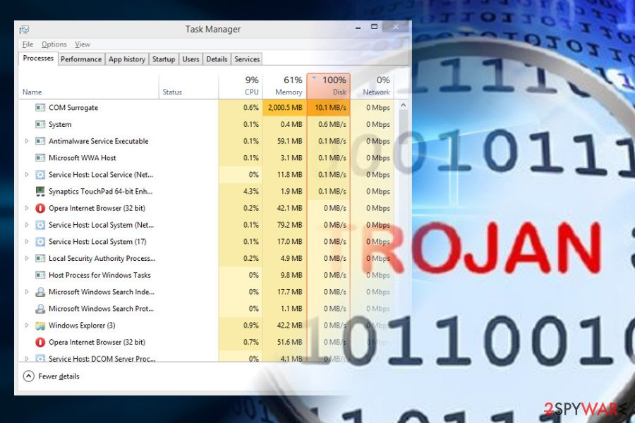 COM surrogate Trojan horse causes high CPU usage