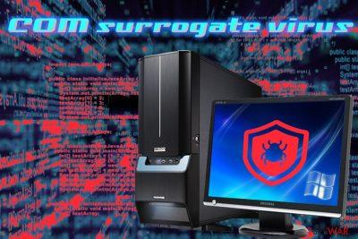 COM surrogate virus infection