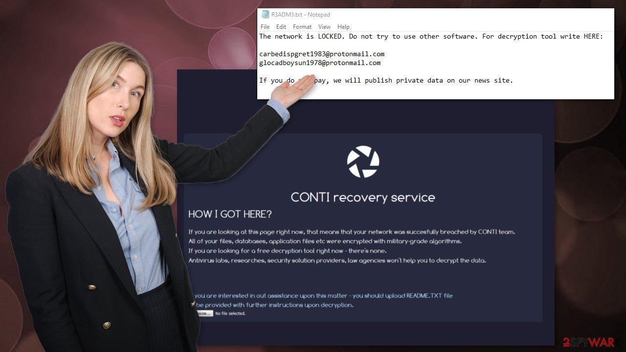 Conti ransomware virus