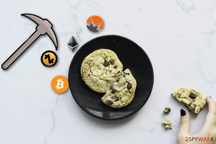 CookieMiner malware