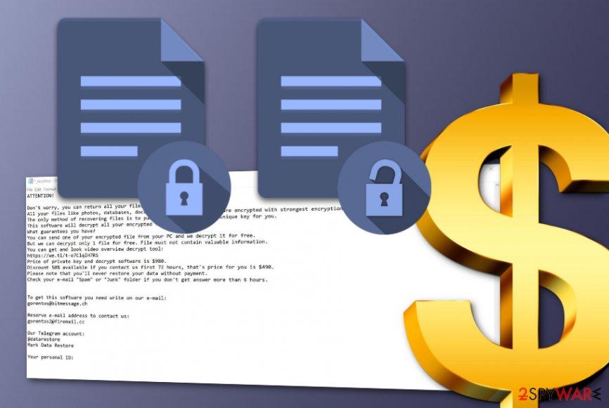 Cosakos ransomware