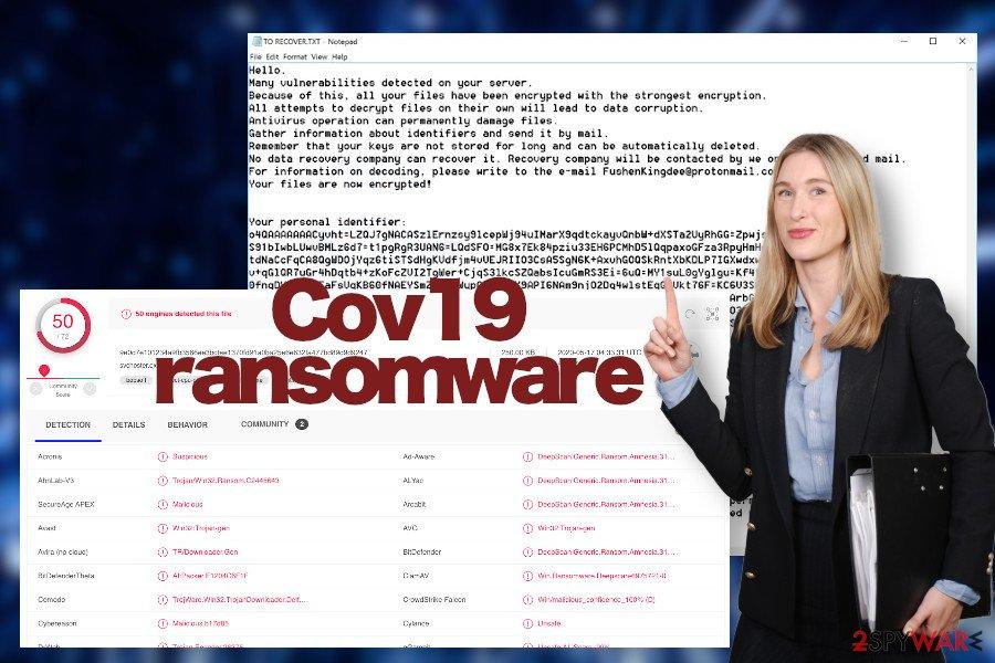 Cov19 virus