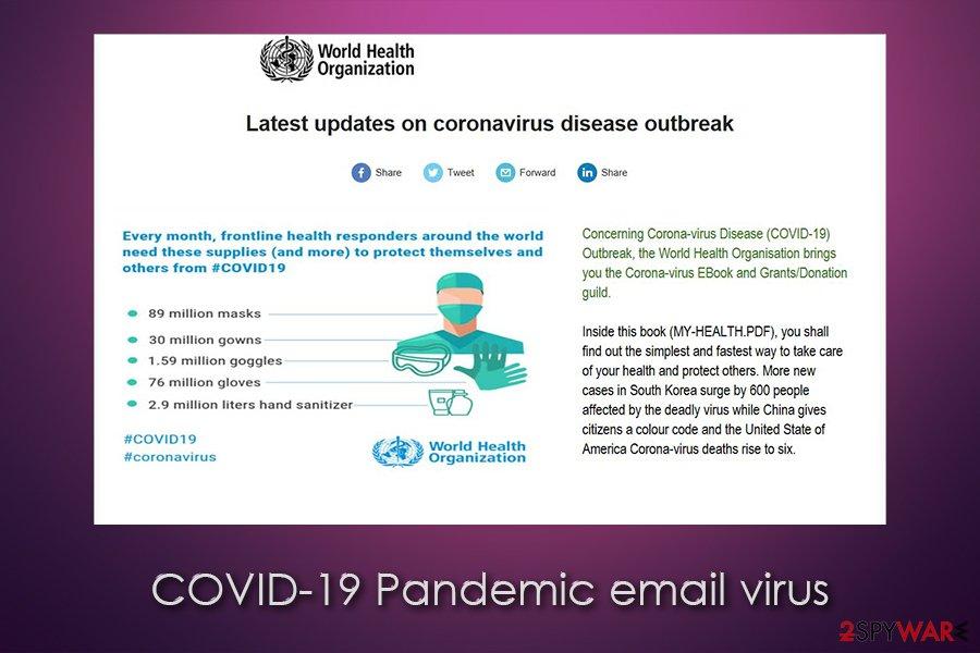 COVID-19 Pandemic email virus