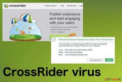 CrossRider virus