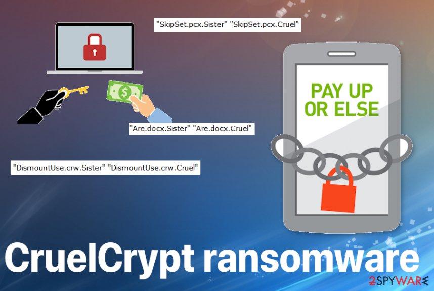 CruelCrypt ransomware