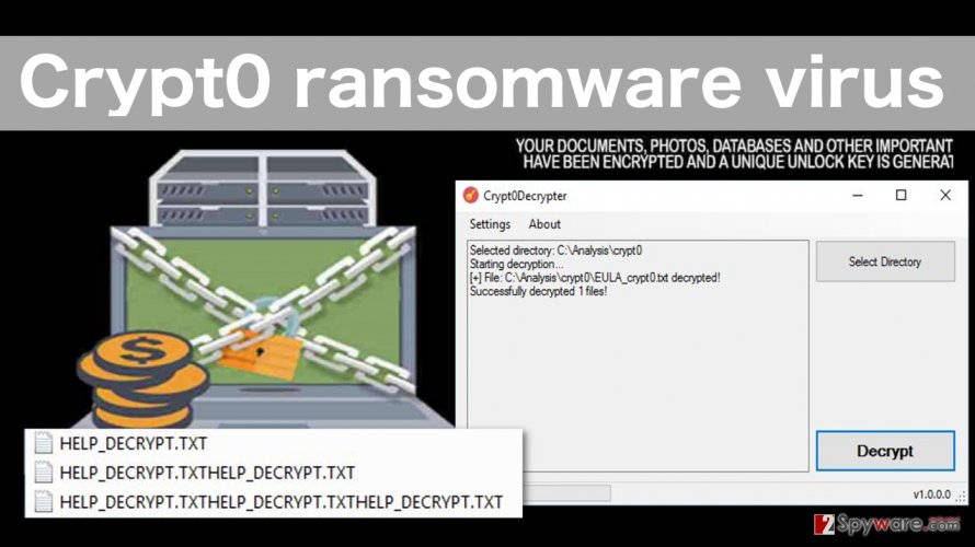 An illustration of the Crypt0 ransomware