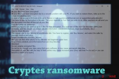 Cryptes ransomware