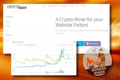 Crypto-Loot miner misuses PC's CPU resources