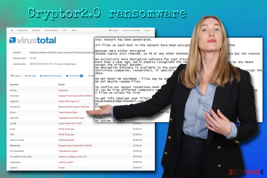 Cryptor2.0 ransomware virus