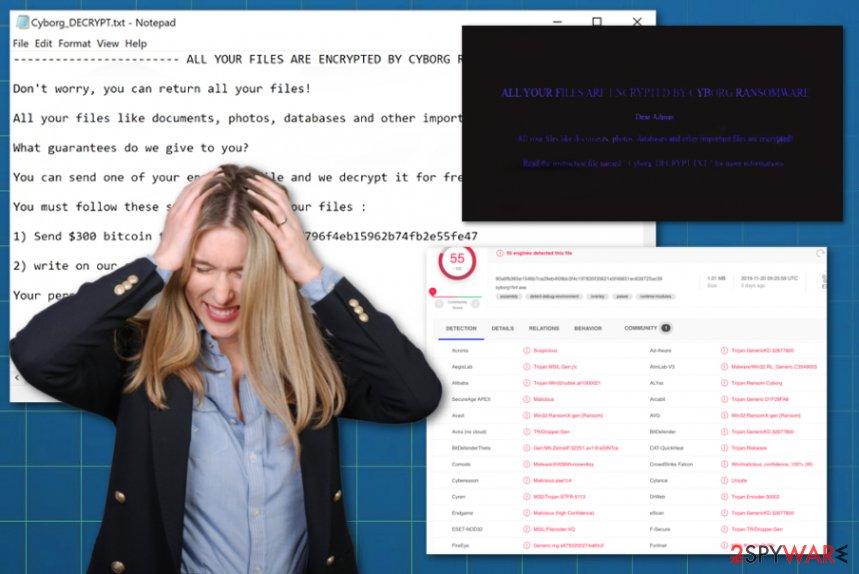 Cyborg ransomware virus