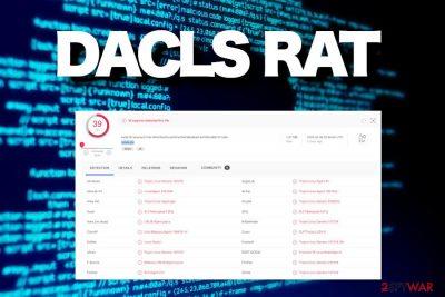 Dacls RAT