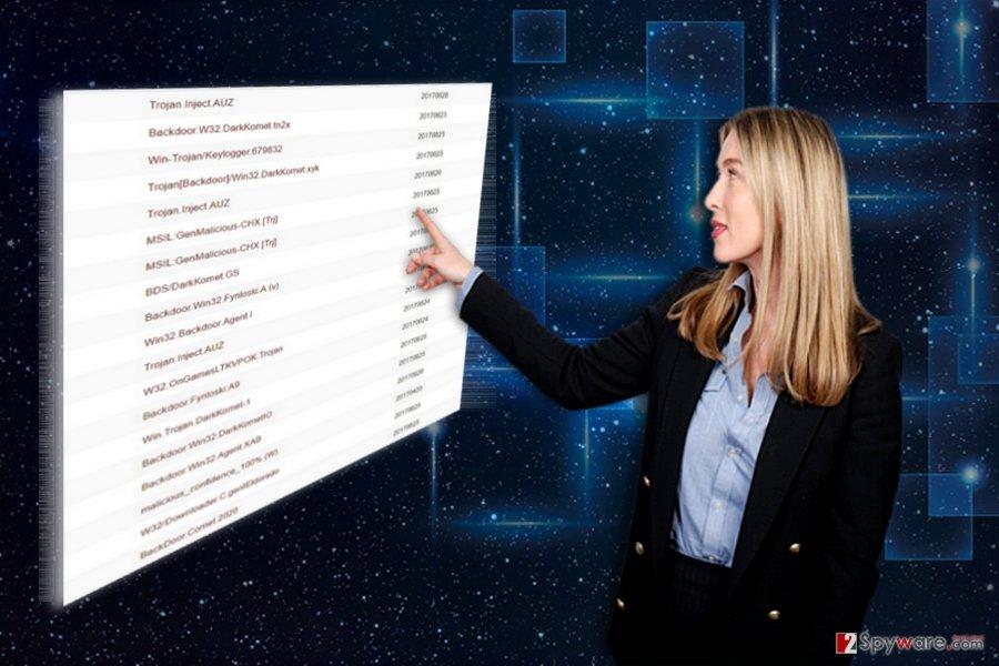 The picture displaying DarkKomet crypto-malware