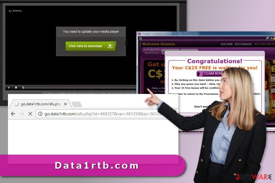 The image of Data1rtb.com virus