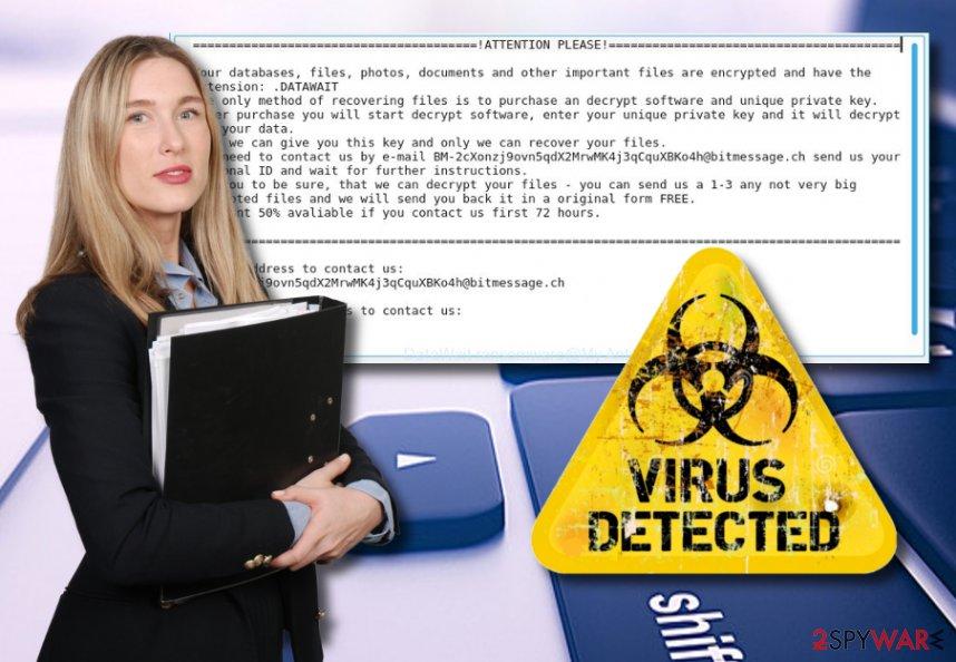 DataWait ransomware