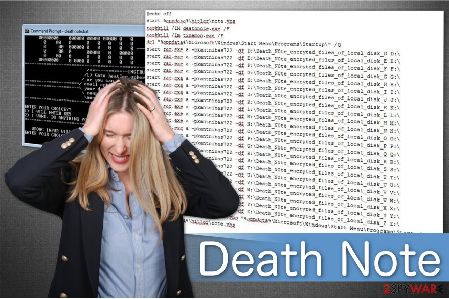 The illustration of Death Note Ransomware