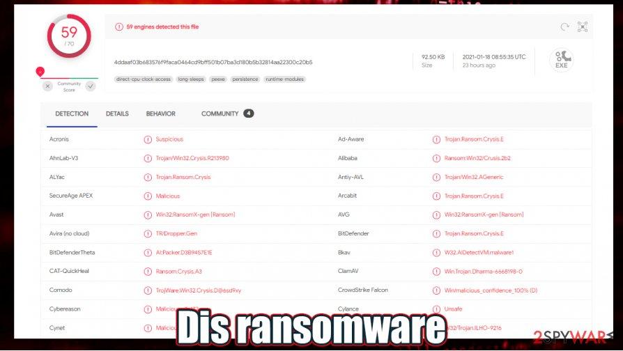 Dis virus detection