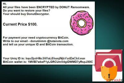 Donut ransomware