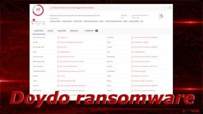 Doydo Ransomware