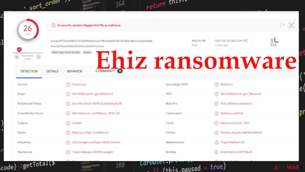 Ehiz virus detection