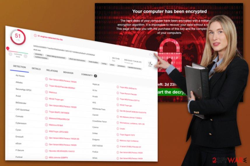 Ekati ransomware virus