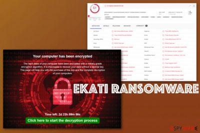 Ekati ransomware