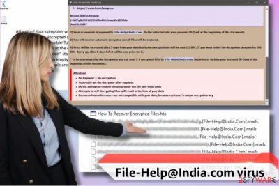 File-help@india.com ransomware virus