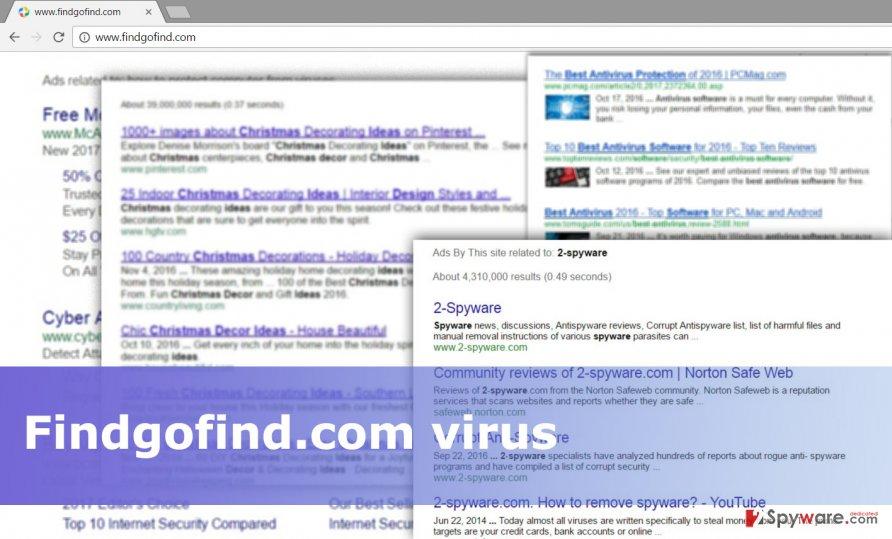 Illustration of Findgofind.com virus
