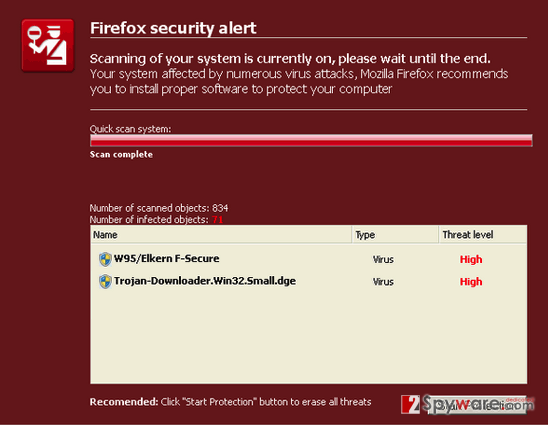 Fake alert that pretends to be from Firefox
