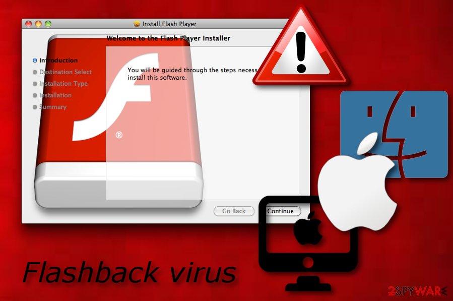 Flashback virus