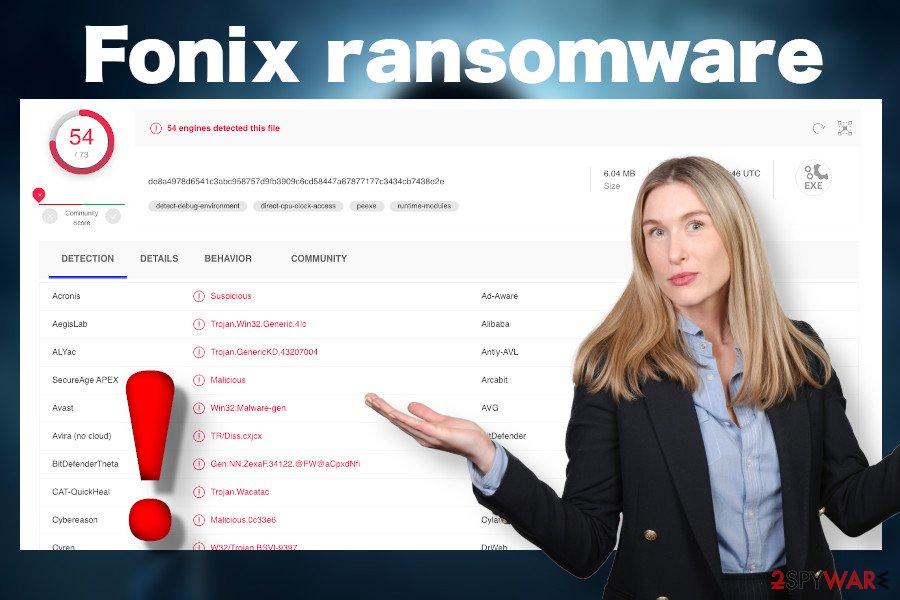 Fonix virus