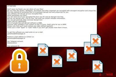 Fordan ransomware