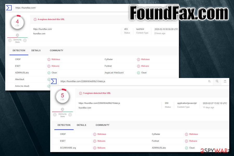 FoundFax.com detection rate