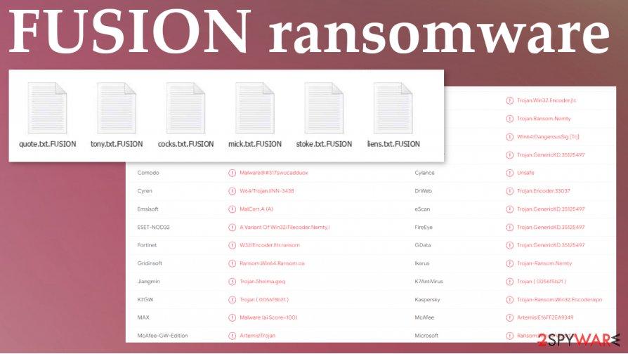 FUSION file virus