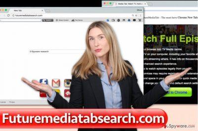 Futuremediatabsearch.com virus