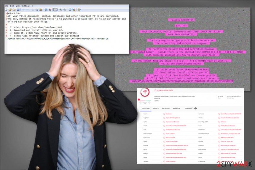 FuxSocy ransomware