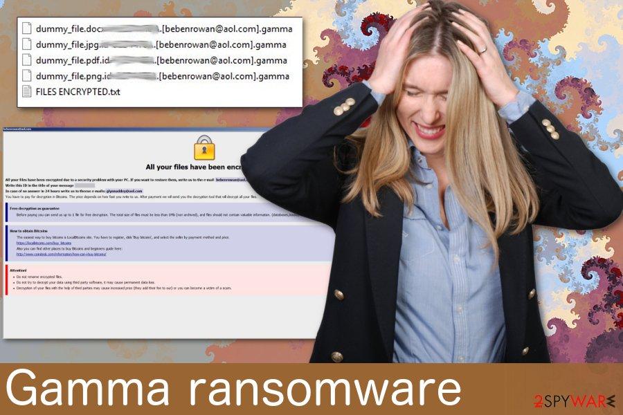 Gamma ransomware virus