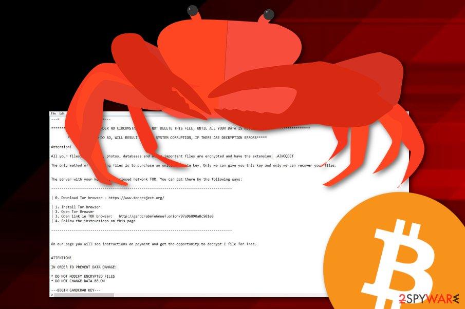 Gandcrab 5.2 threat