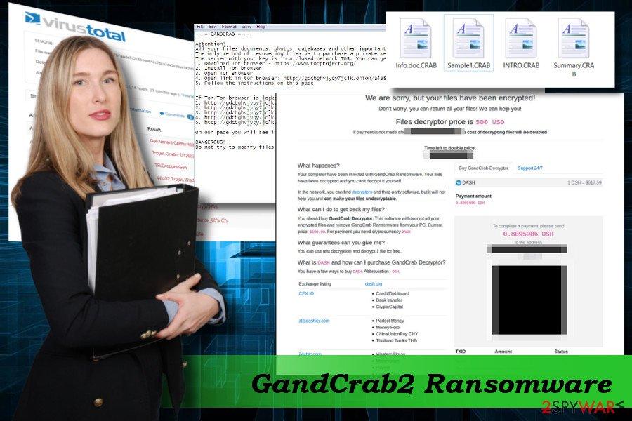 Illustrating GandCrab2 ransomware virus attack