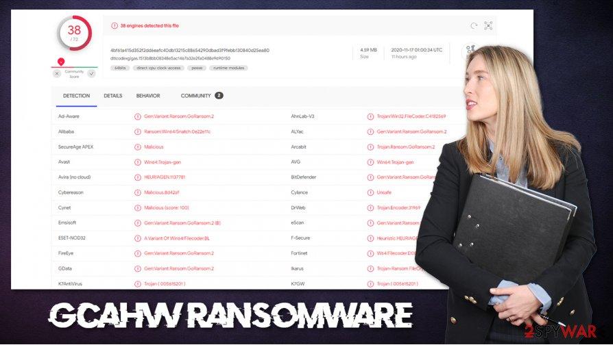 Gcahvv ransomware virus
